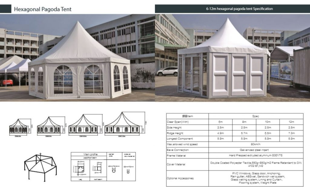 Specifikacija-pagoda III